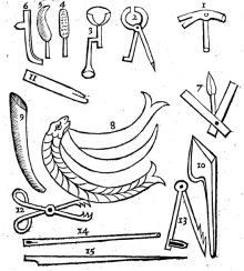 The tools needed by a farrier, as shown in 'Markham's Masterpiece', a book on the care of horses first published in 1610, but still in use in the late eighteenth century.